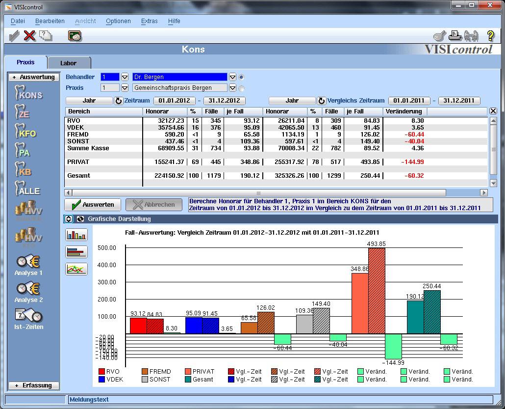 VISIdent Complete Zahnarztsoftware VISIcontrol VISIdent Complete - BDV Branchen-Daten-Verarbeitung